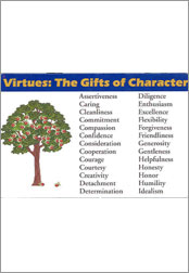 Virtues Project Wallet Cards