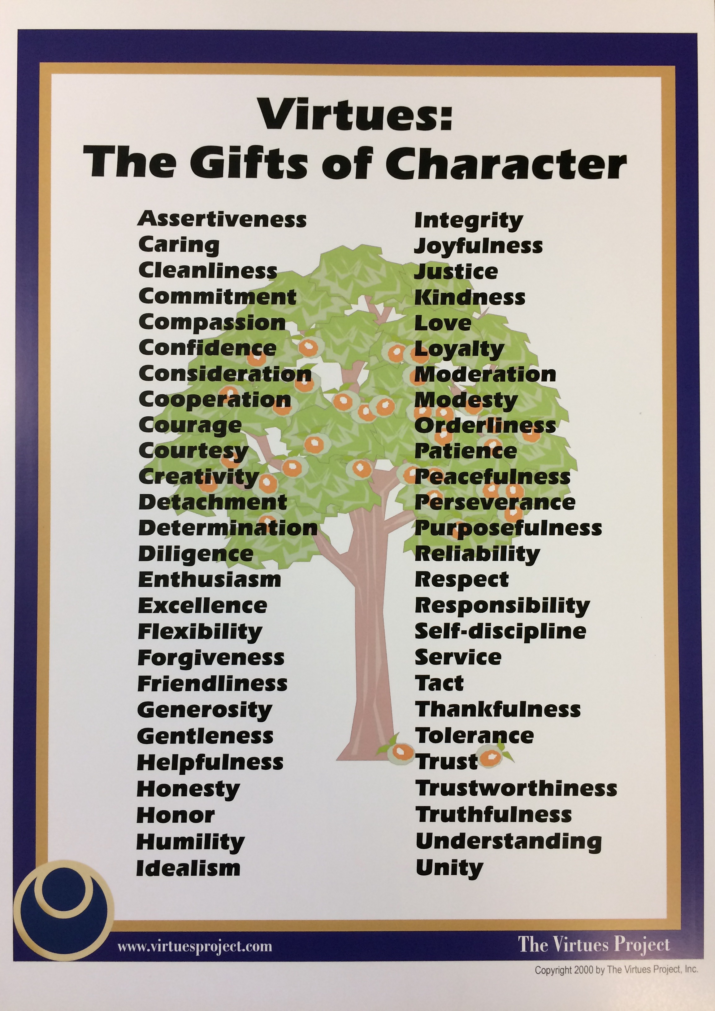 12 Virtues gifts of character poster - small version